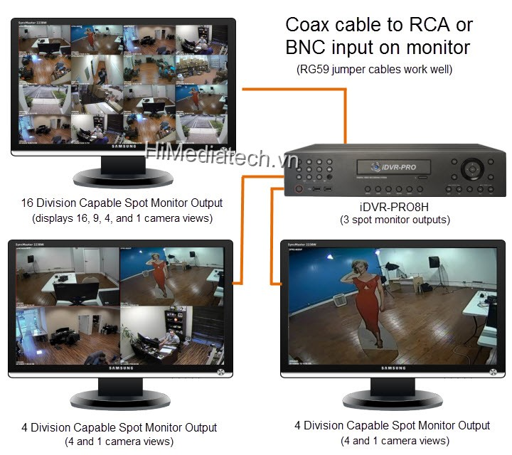 cach su dung apple tv de xem hinh anh camera giam sat hinh anh 1