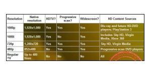 Thế nào là HD, định nghĩa các loại HD, DVDRip, BRRip, BDRip
